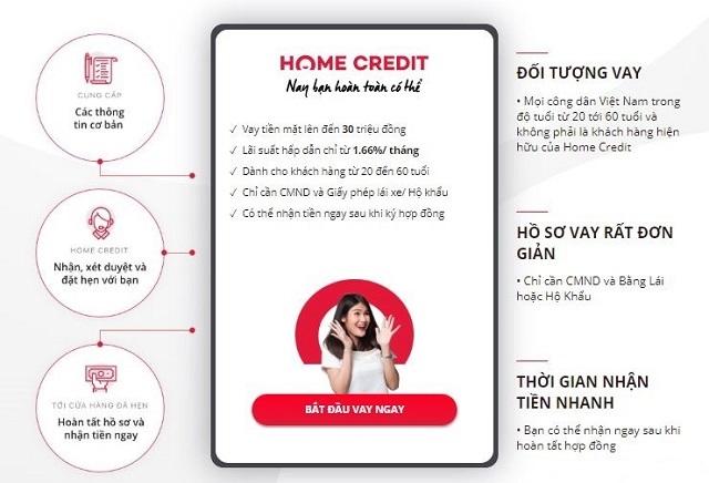 Những hình thức đăng ký vay tín chấp Home Credit